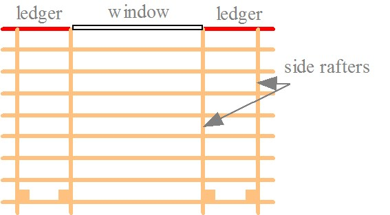 Copyright image: Pergola ledger board diagram where there is very little space.