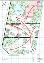Copyright image: Garden makeover - a garden design plan showing the journey through the garden.