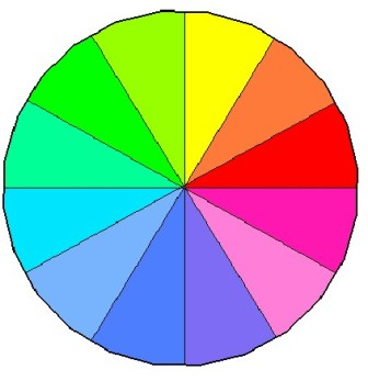 Copyright image:  Colour wheel.