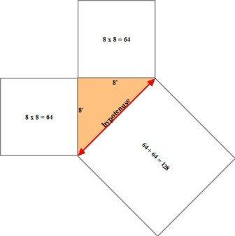 Copyright image: Corner pergola beam span calculation.