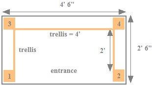 Copyright image: A pergola arch footprint.