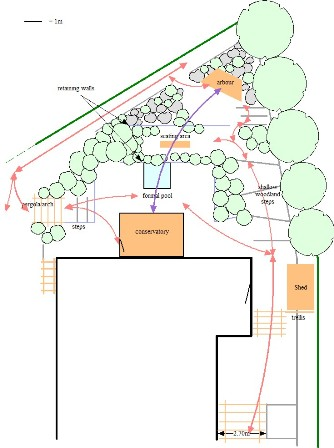Copyright image:Plans for a romantic cottage garden.