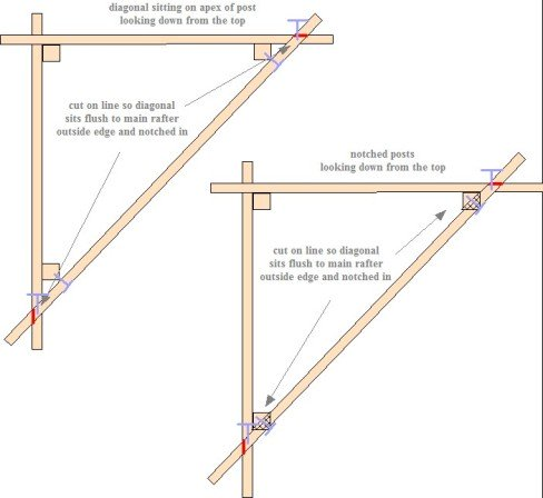Copyright image: Attaching the triangular pergola rafters.