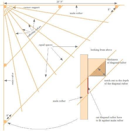 Copyright image: Triangular pergola footprint.
